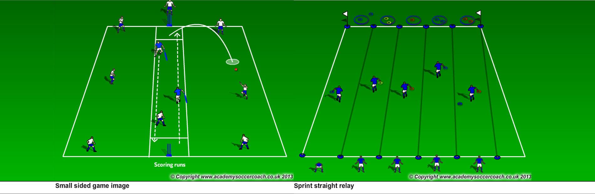 SG Digital Planning – SG Sport